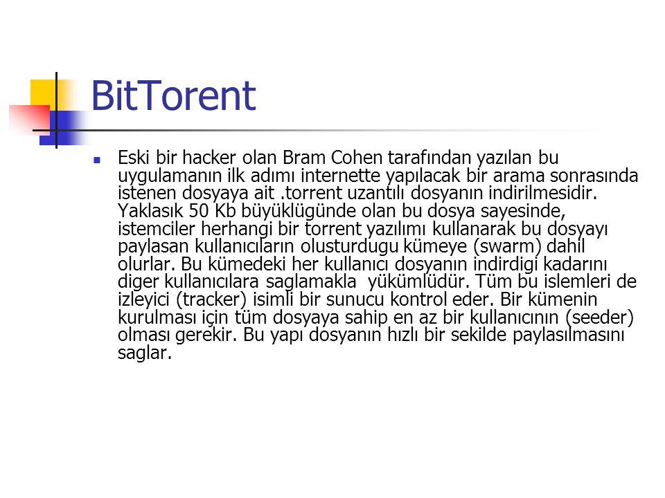 BitTorent
