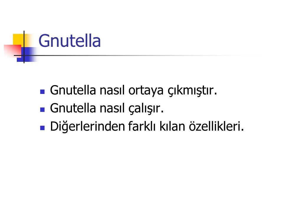 Gnutella Gnutella nasıl ortaya çıkmıştır. Gnutella nasıl çalışır.