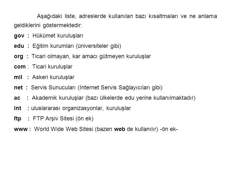 Aşağıdaki liste, adreslerde kullanılan bazı kısaltmaları ve ne anlama geldiklerini göstermektedir: