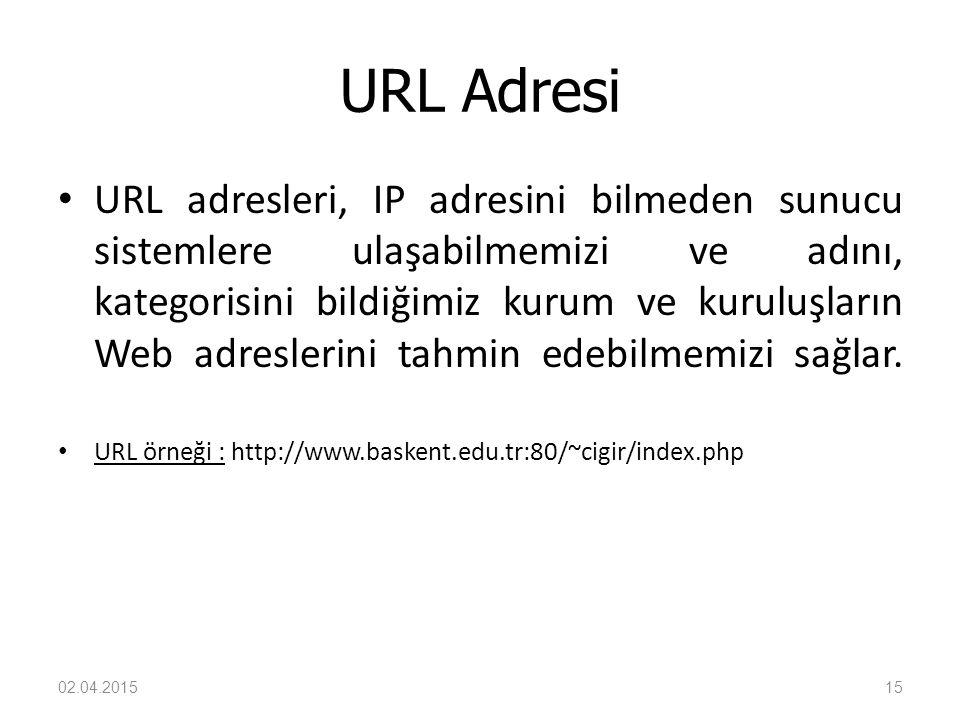 URL Adresi
