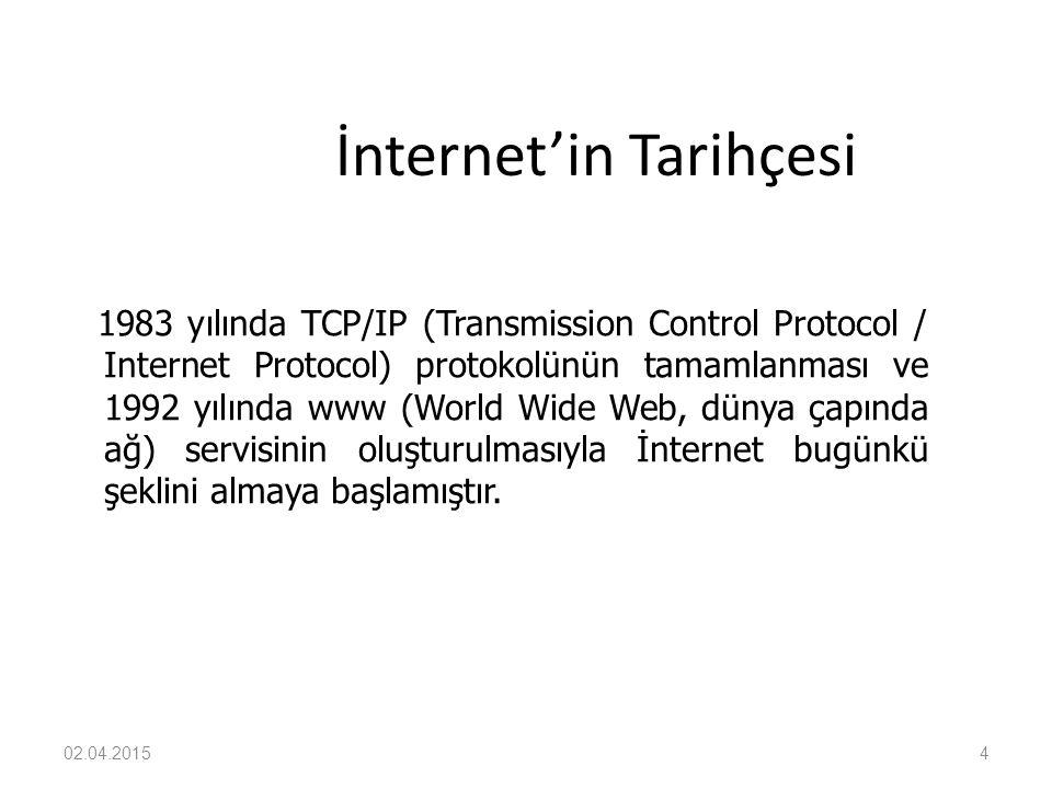 İnternet'in Tarihçesi
