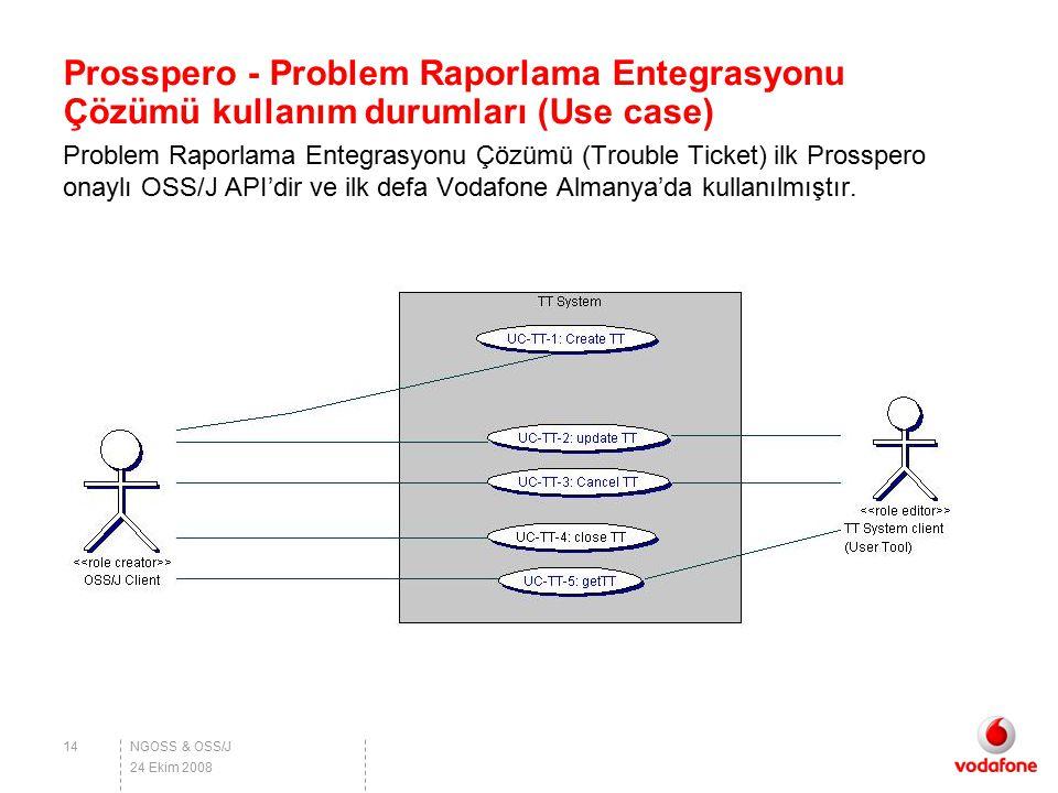 Prosspero - Problem Raporlama Entegrasyonu Çözümü kullanım durumları (Use case)