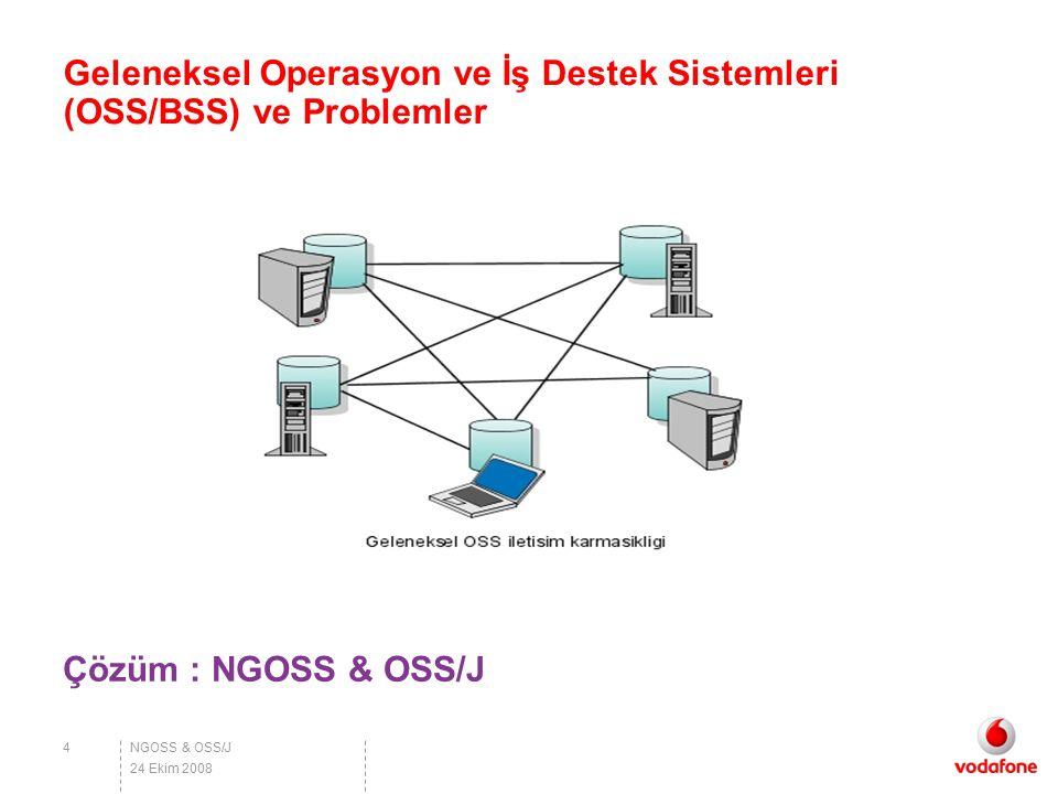 Geleneksel Operasyon ve İş Destek Sistemleri (OSS/BSS) ve Problemler