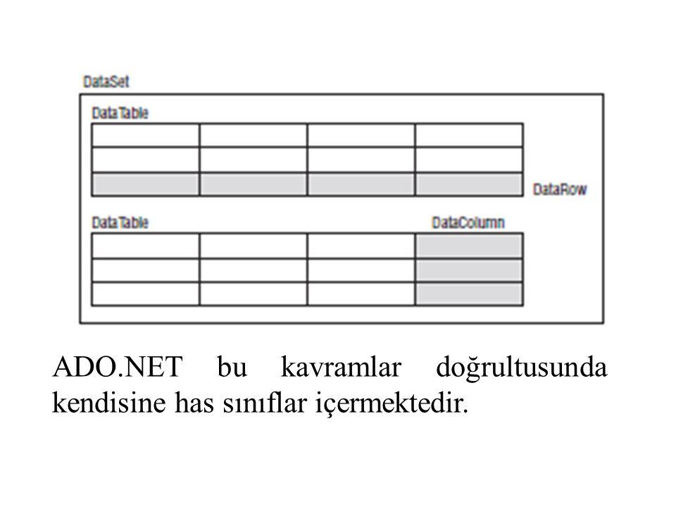 ADO.NET bu kavramlar doğrultusunda kendisine has sınıflar içermektedir.