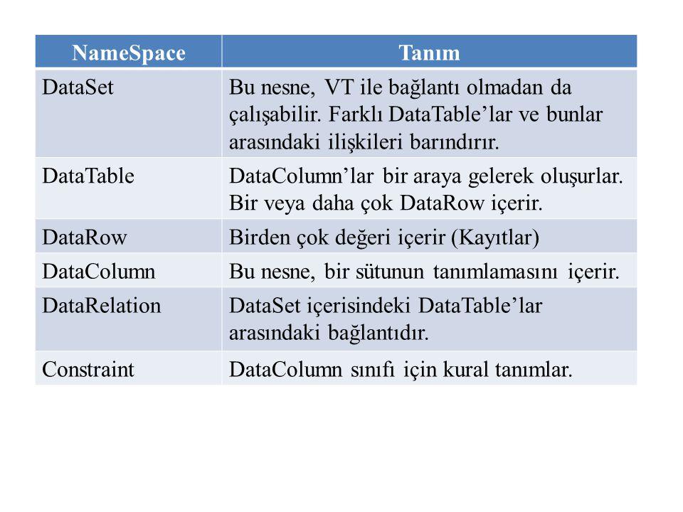 NameSpace Tanım. DataSet. Bu nesne, VT ile bağlantı olmadan da çalışabilir. Farklı DataTable'lar ve bunlar arasındaki ilişkileri barındırır.