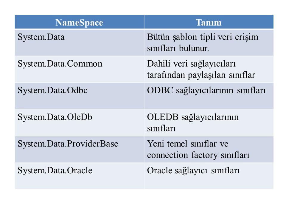 NameSpace Tanım. System.Data. Bütün şablon tipli veri erişim sınıfları bulunur. System.Data.Common.