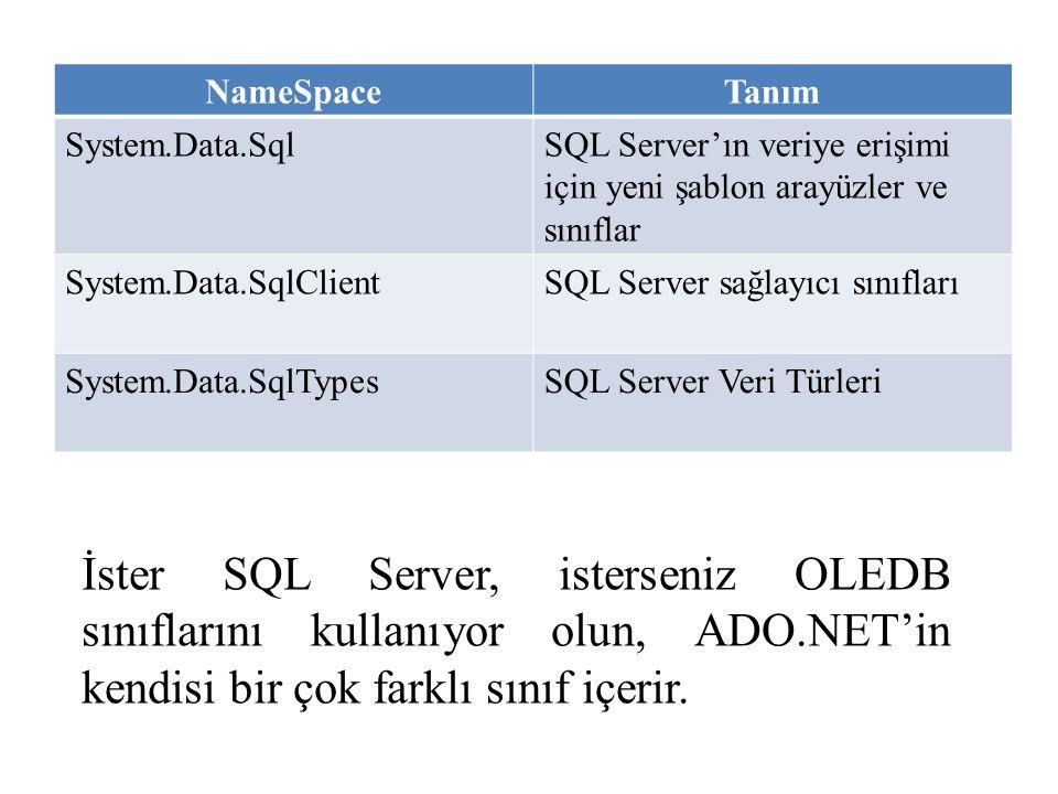 NameSpace Tanım. System.Data.Sql. SQL Server'ın veriye erişimi için yeni şablon arayüzler ve sınıflar.