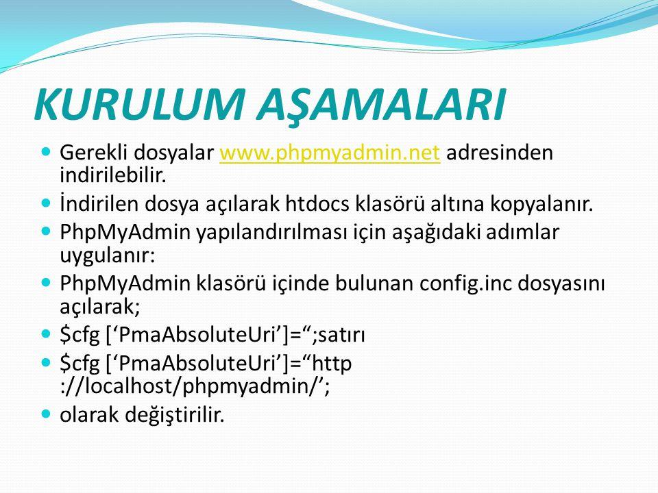 KURULUM AŞAMALARI Gerekli dosyalar www.phpmyadmin.net adresinden indirilebilir. İndirilen dosya açılarak htdocs klasörü altına kopyalanır.