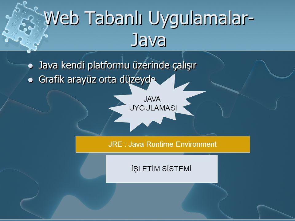 Web Tabanlı Uygulamalar-Java