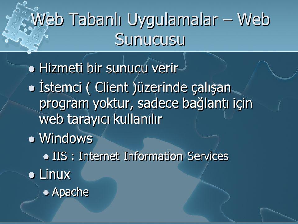 Web Tabanlı Uygulamalar – Web Sunucusu
