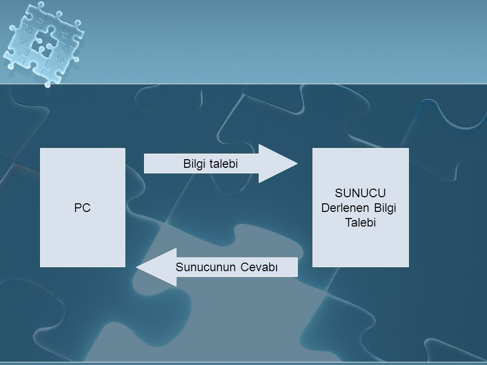 Bilgi talebi PC SUNUCU Derlenen Bilgi Talebi Sunucunun Cevabı