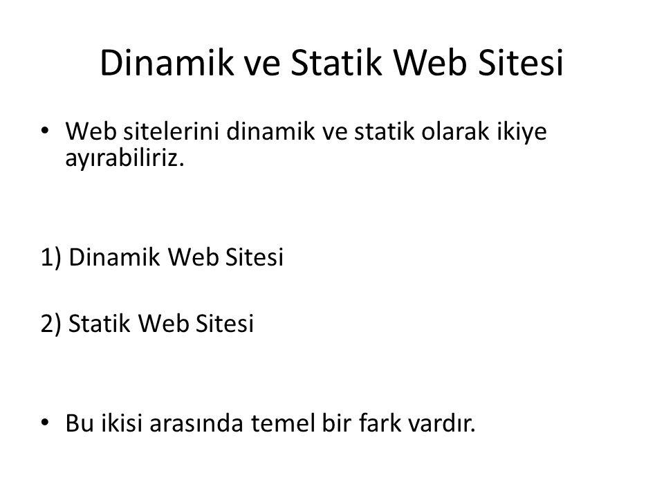Dinamik ve Statik Web Sitesi