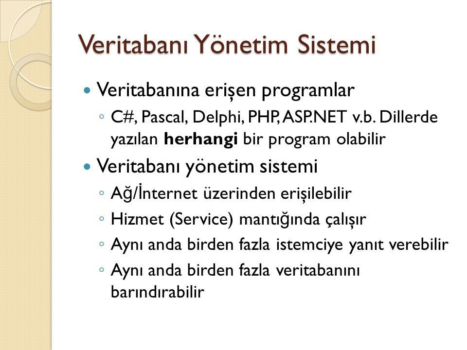 Veritabanı Yönetim Sistemi