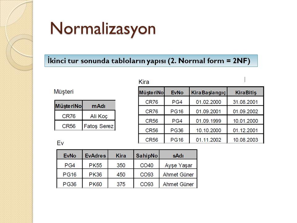 Normalizasyon İkinci tur sonunda tabloların yapısı (2. Normal form = 2NF)