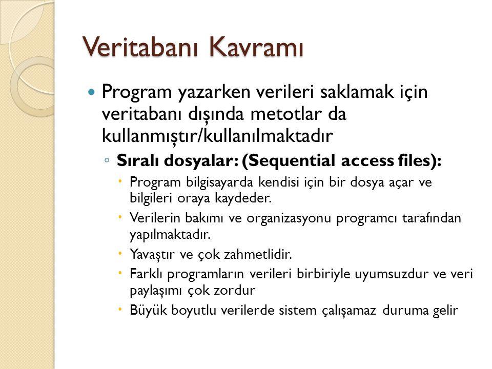 Veritabanı Kavramı Program yazarken verileri saklamak için veritabanı dışında metotlar da kullanmıştır/kullanılmaktadır.
