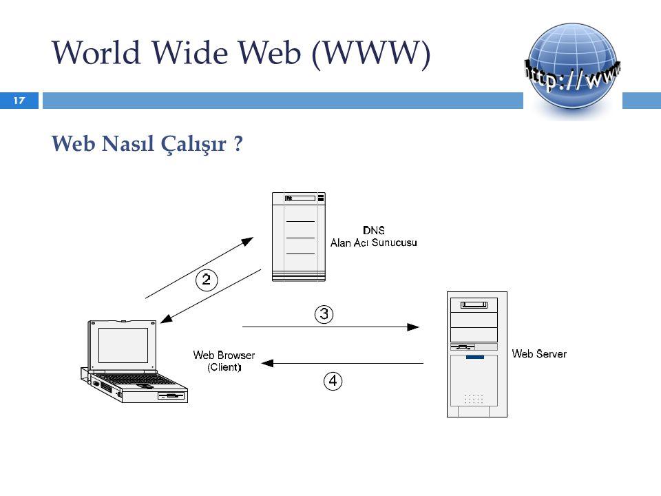 World Wide Web (WWW) Web Nasıl Çalışır