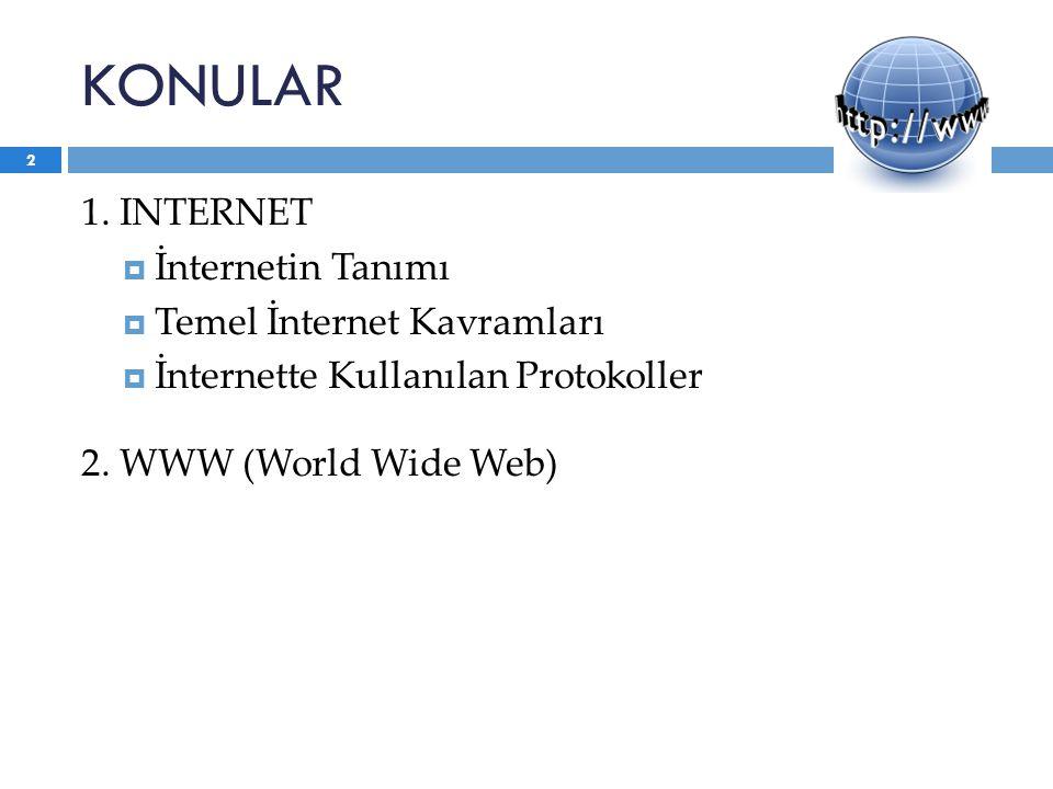 KONULAR 1. INTERNET İnternetin Tanımı Temel İnternet Kavramları