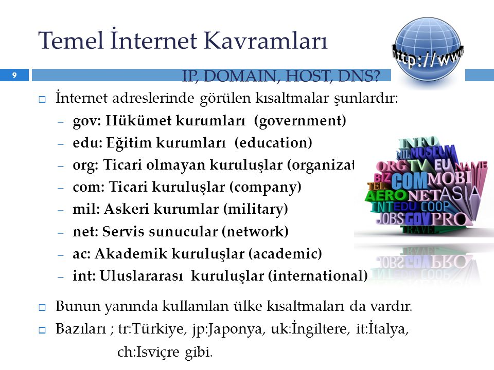 Temel İnternet Kavramları