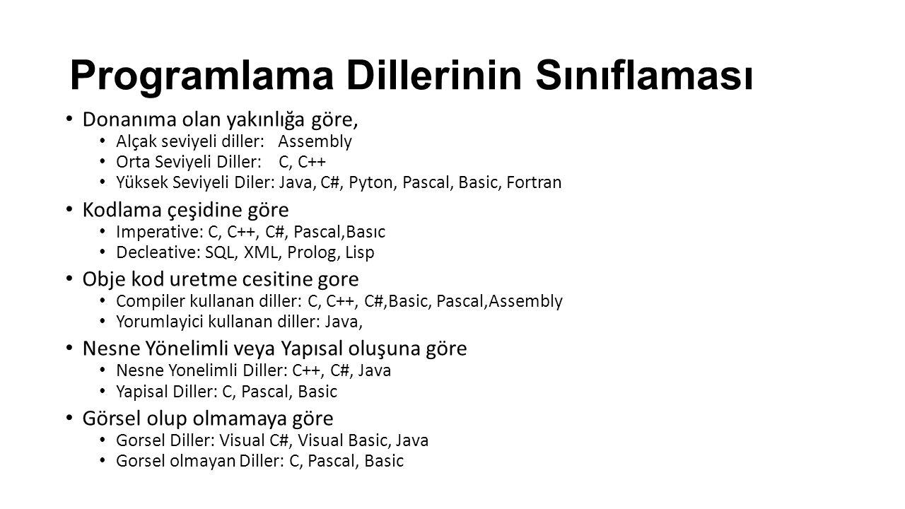Programlama Dillerinin Sınıflaması