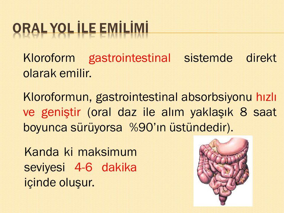 ORAL YOL İLE EMİLİMİ Kloroform gastrointestinal sistemde direkt olarak emilir.