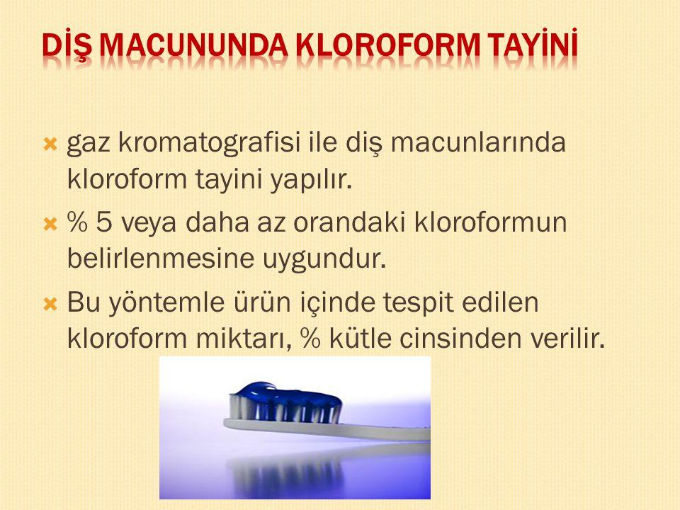 DİŞ MACUNUNDA KLOROFORM TAYİNİ