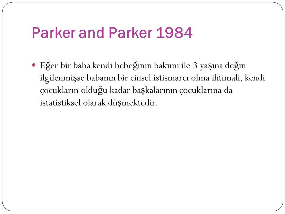 Parker and Parker 1984