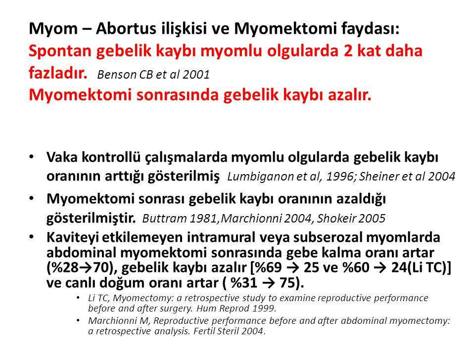 Myom – Abortus ilişkisi ve Myomektomi faydası: Spontan gebelik kaybı myomlu olgularda 2 kat daha fazladır. Benson CB et al 2001 Myomektomi sonrasında gebelik kaybı azalır.