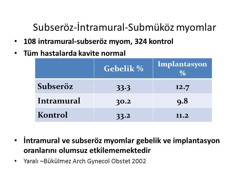 Subseröz-İntramural-Submüköz myomlar