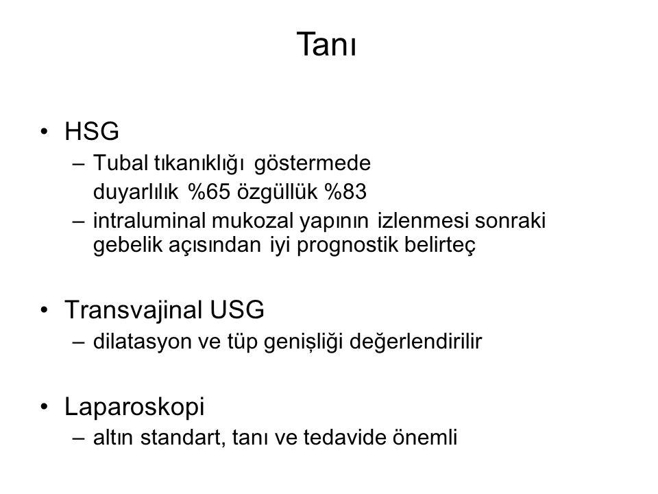 Tanı HSG Transvajinal USG Laparoskopi Tubal tıkanıklığı göstermede
