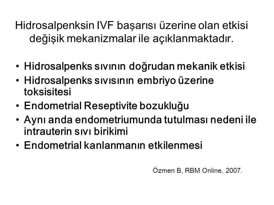 Hidrosalpenksin IVF başarısı üzerine olan etkisi değişik mekanizmalar ile açıklanmaktadır.