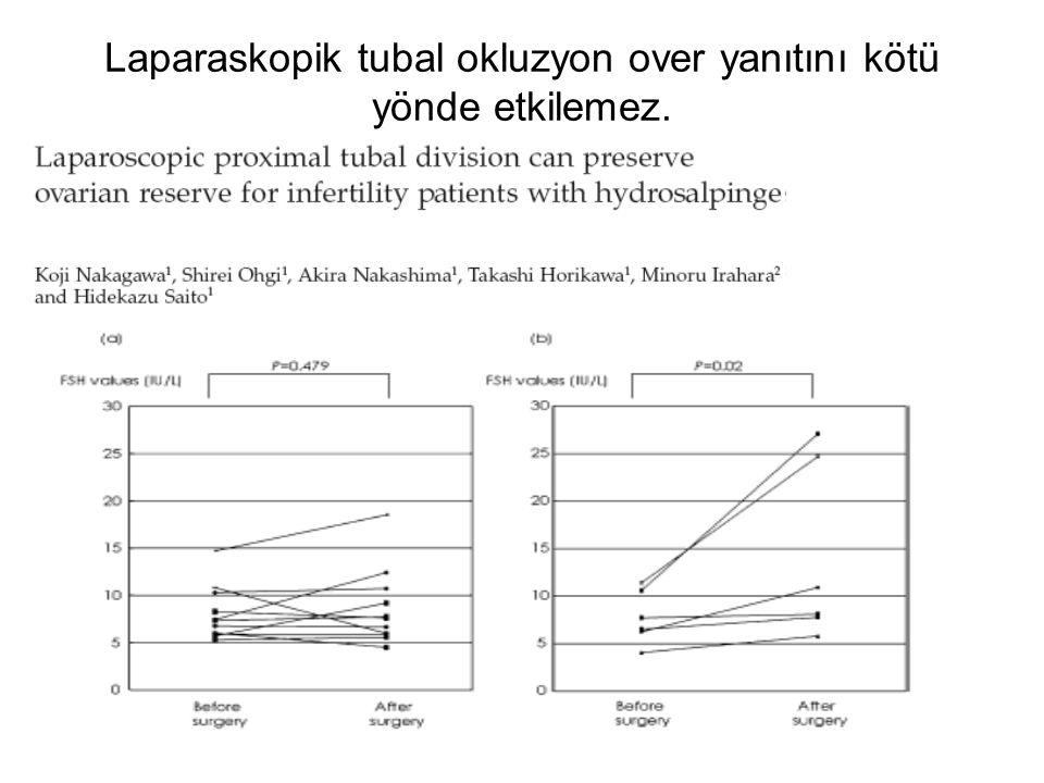 Laparaskopik tubal okluzyon over yanıtını kötü yönde etkilemez.
