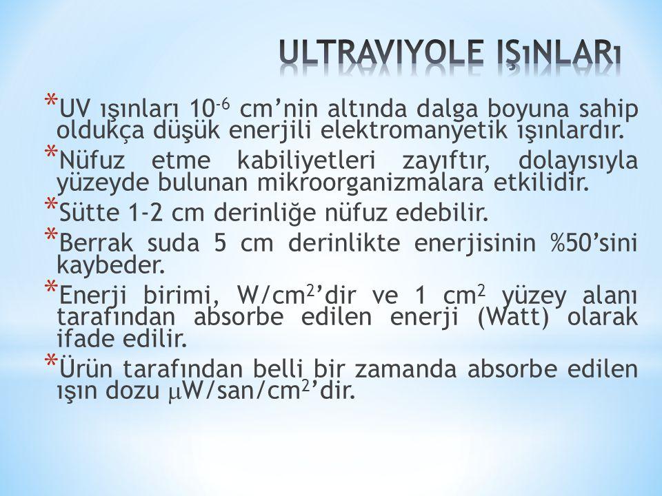 ULTRAVIYOLE IŞıNLARı UV ışınları 10-6 cm'nin altında dalga boyuna sahip oldukça düşük enerjili elektromanyetik ışınlardır.