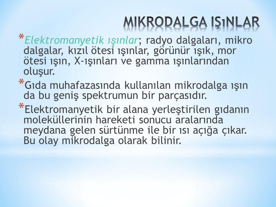 MIKRODALGA IŞıNLAR