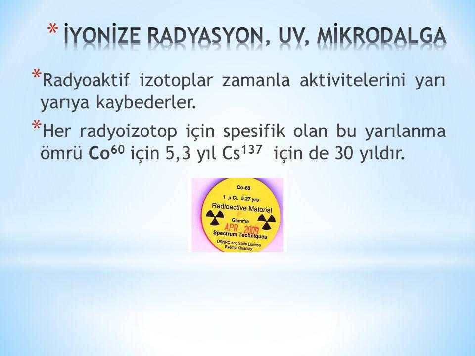 İYONİZE RADYASYON, UV, MİKRODALGA