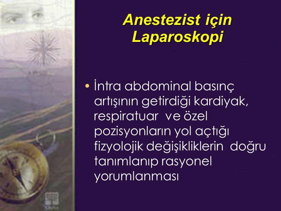 Anestezist için Laparoskopi