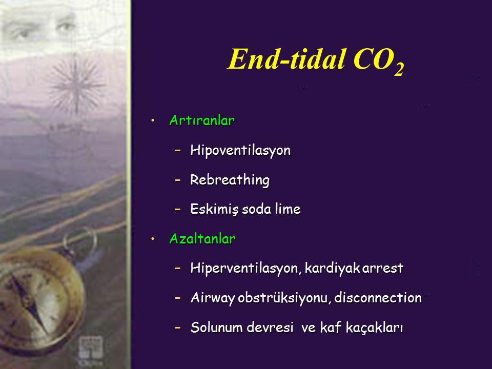 End-tidal CO2 Artıranlar Hipoventilasyon Rebreathing Eskimiş soda lime