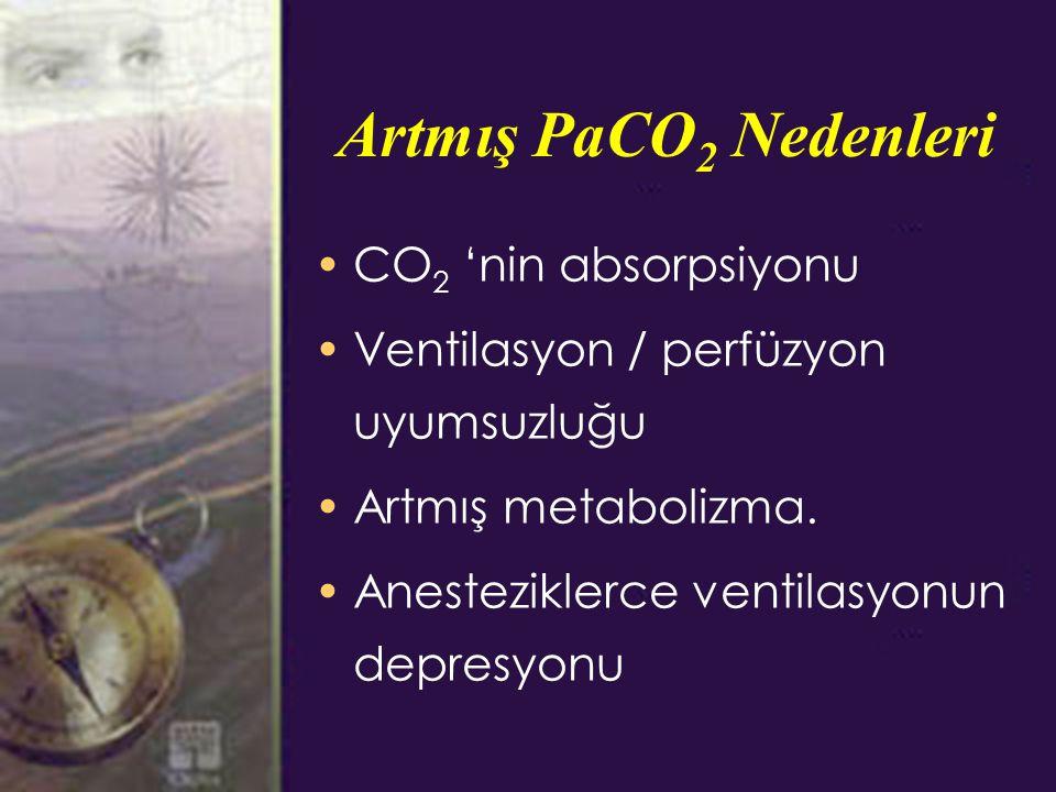 Artmış PaCO2 Nedenleri CO2 'nin absorpsiyonu
