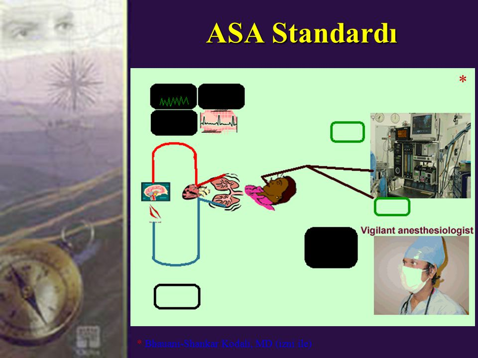 ASA Standardı * * Bhauani-Shankar Kodali, MD (izni ile)