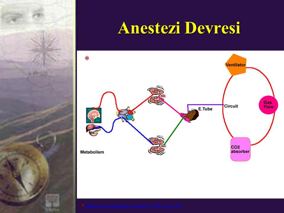 Anestezi Devresi * * Bhauani-Shankar Kodali, MD izni ile
