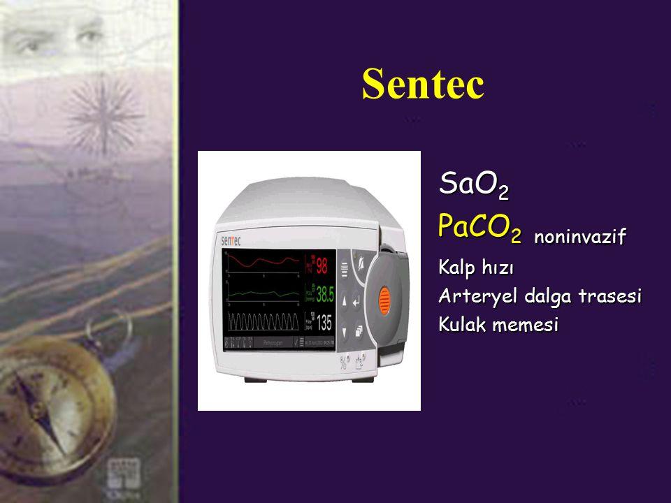 Sentec SaO2 PaCO2 noninvazif Kalp hızı Arteryel dalga trasesi