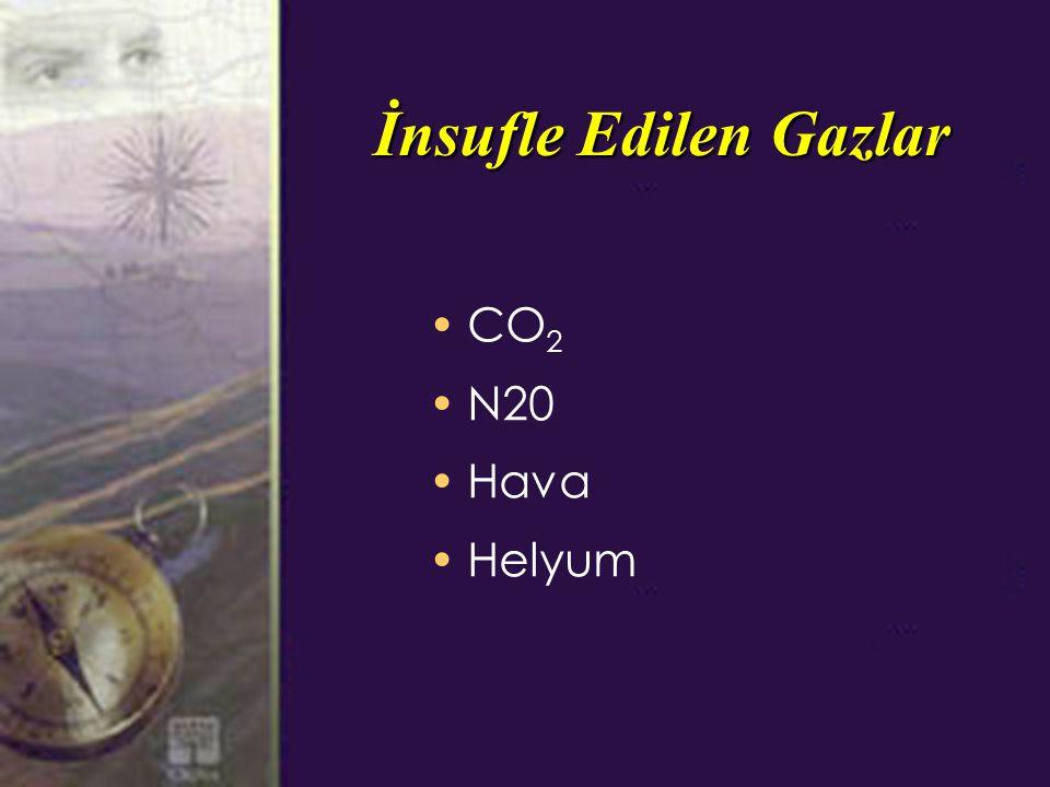 İnsufle Edilen Gazlar CO2 N20 Hava Helyum