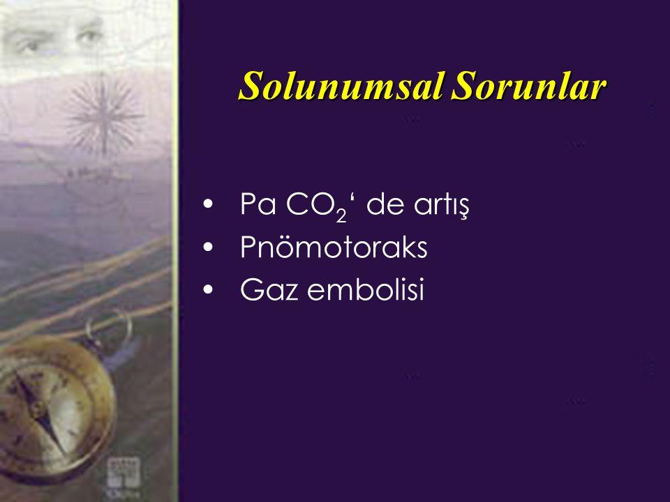Solunumsal Sorunlar • Pa CO2' de artış • Pnömotoraks • Gaz embolisi