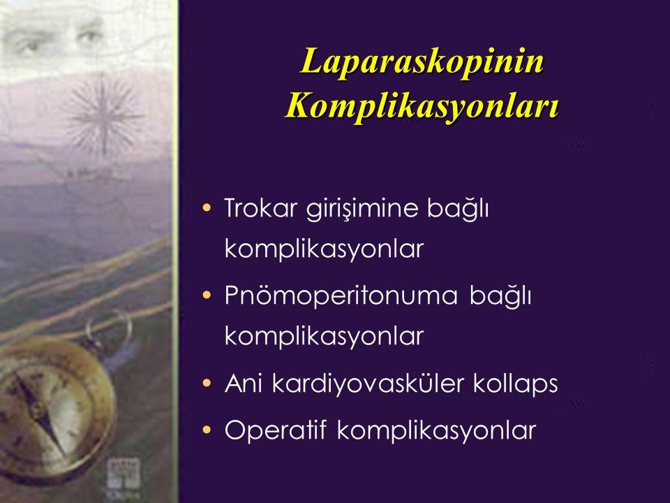Laparaskopinin Komplikasyonları