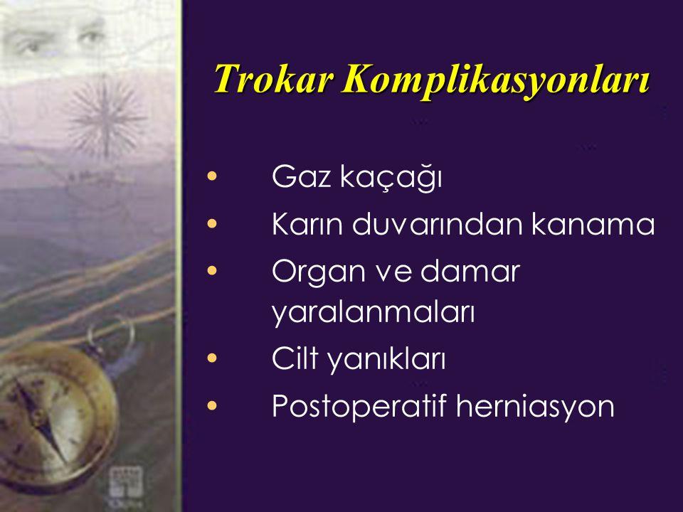 Trokar Komplikasyonları