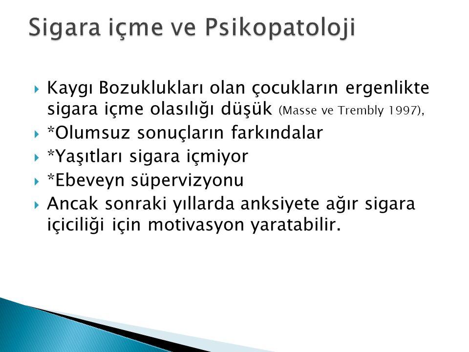 Sigara içme ve Psikopatoloji