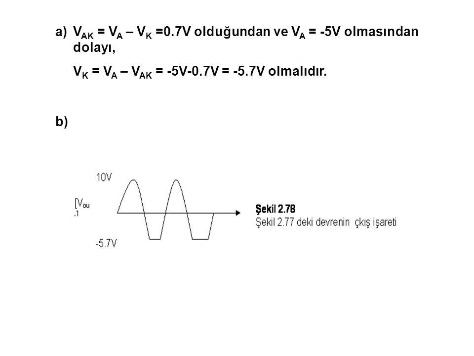 VAK = VA – VK =0.7V olduğundan ve VA = -5V olmasından dolayı,