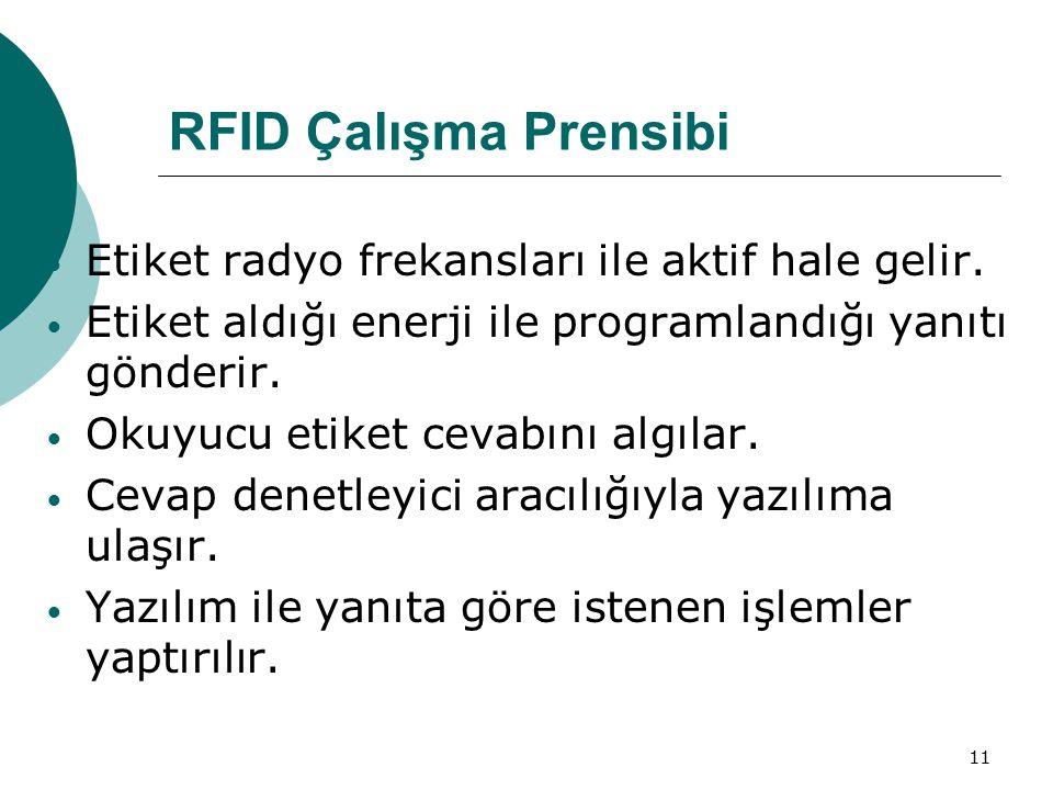 RFID Çalışma Prensibi Etiket radyo frekansları ile aktif hale gelir.