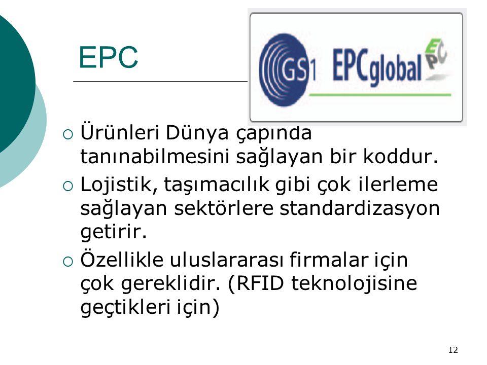 EPC Ürünleri Dünya çapında tanınabilmesini sağlayan bir koddur.