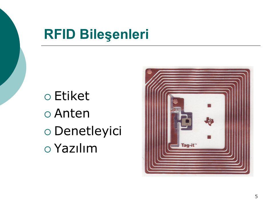 RFID Bileşenleri Etiket Anten Denetleyici Yazılım
