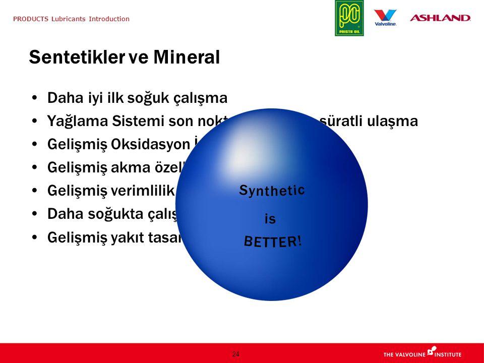 Sentetikler ve Mineral